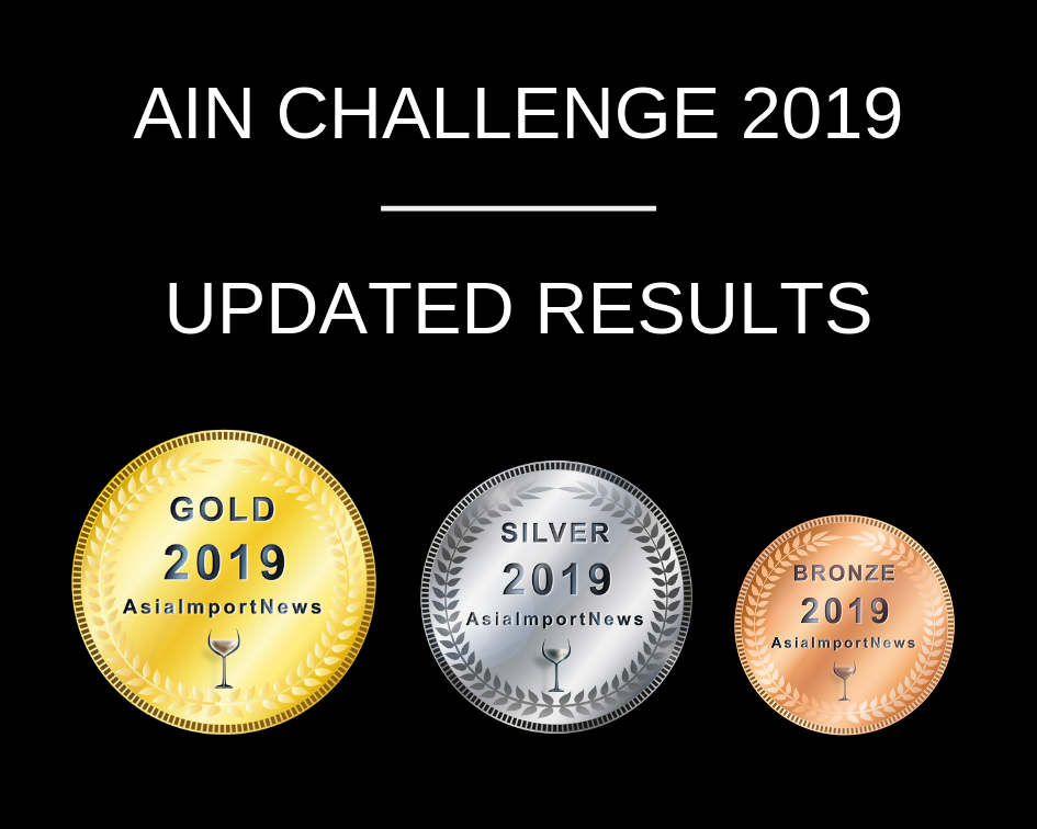 AIN Competition 2019 results